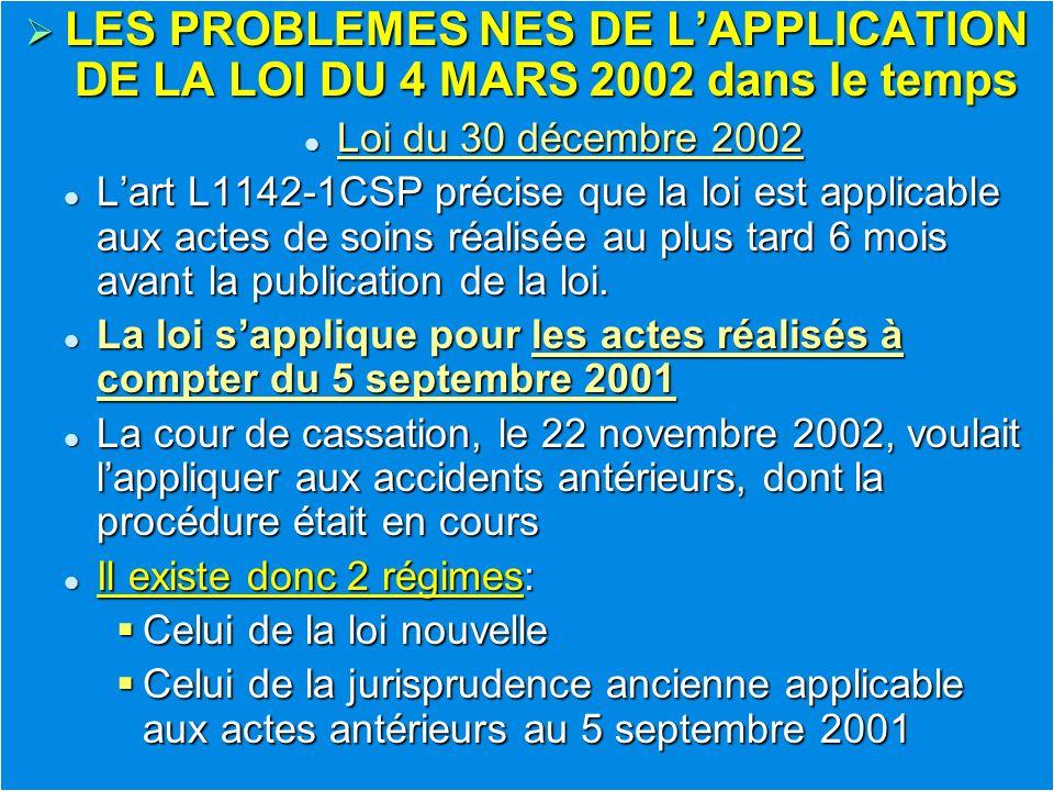 LES PROBLEMES NES DE L'APPLICATION DE LA LOI DU 4 MARS 2002 dans le temps