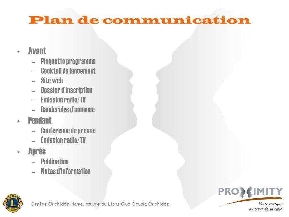 Plan de communication Avant Pendant Après Plaquette programme
