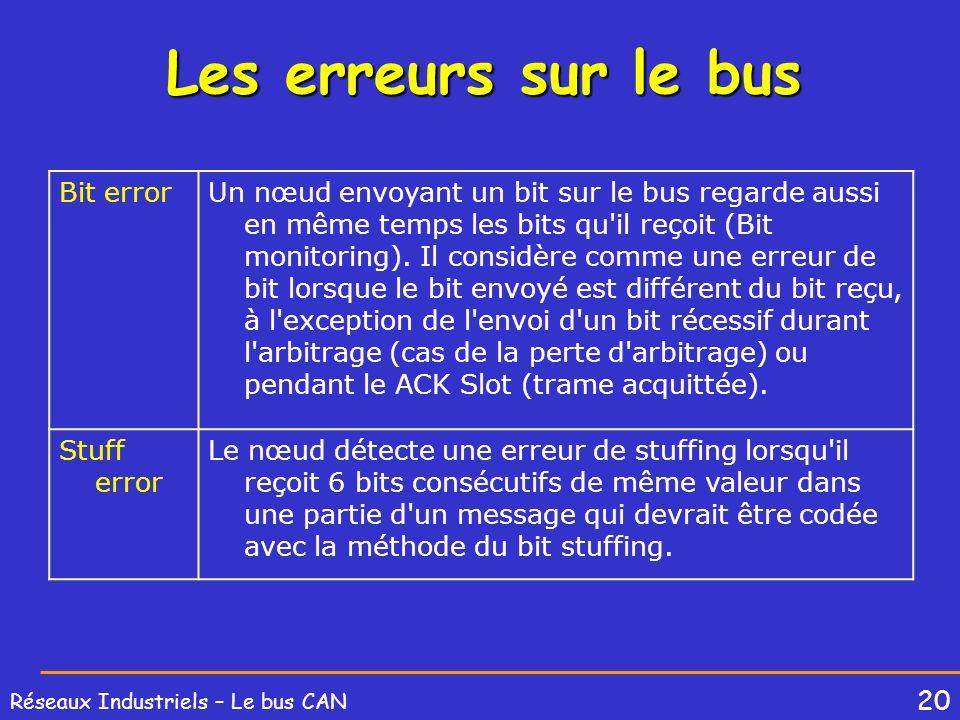 Les erreurs sur le bus Bit error
