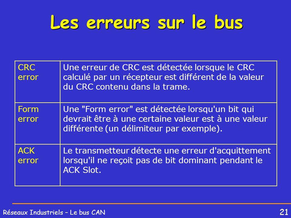 Les erreurs sur le bus CRC error
