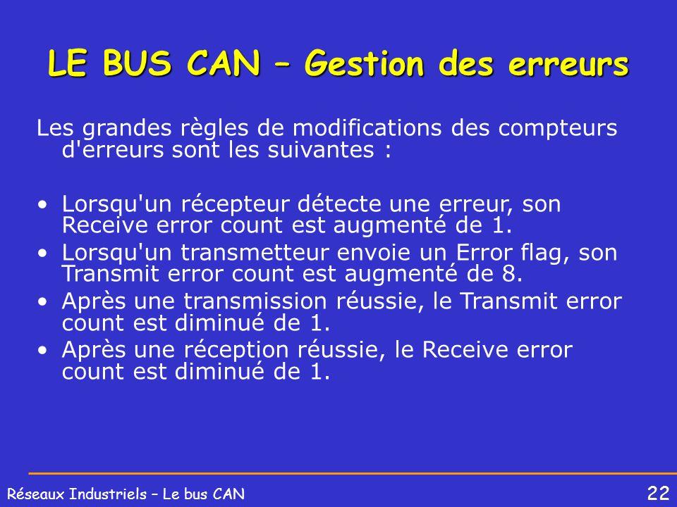 LE BUS CAN – Gestion des erreurs