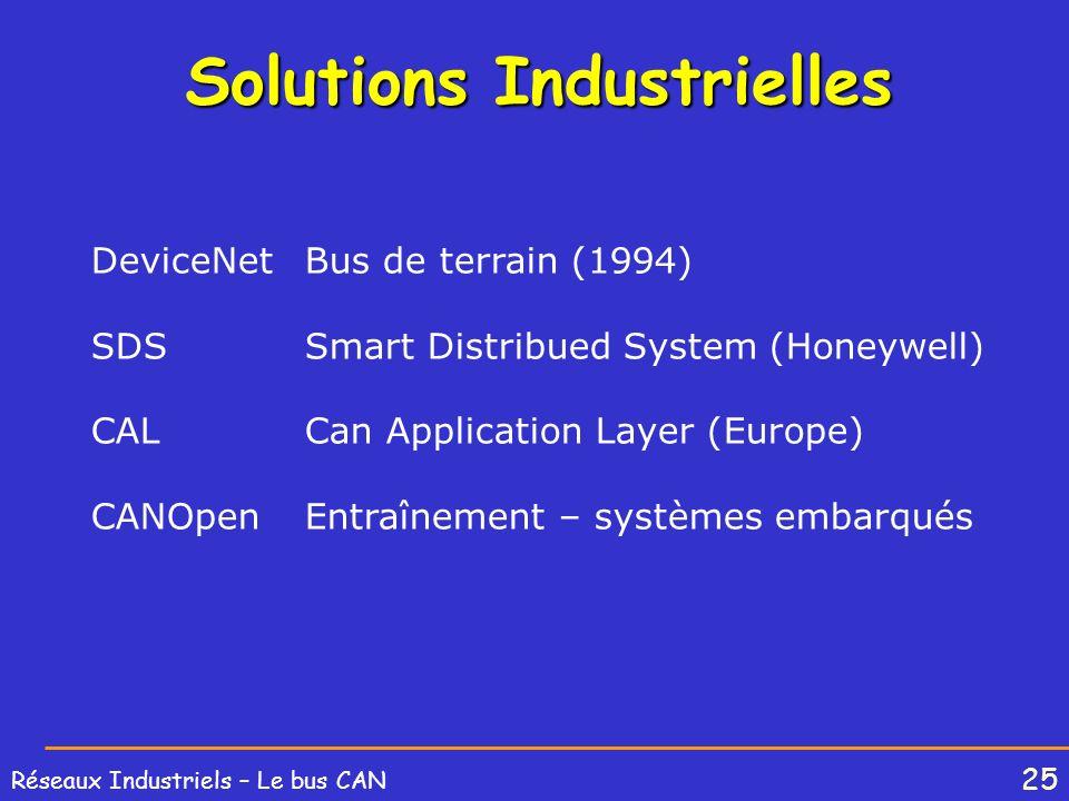 Solutions Industrielles