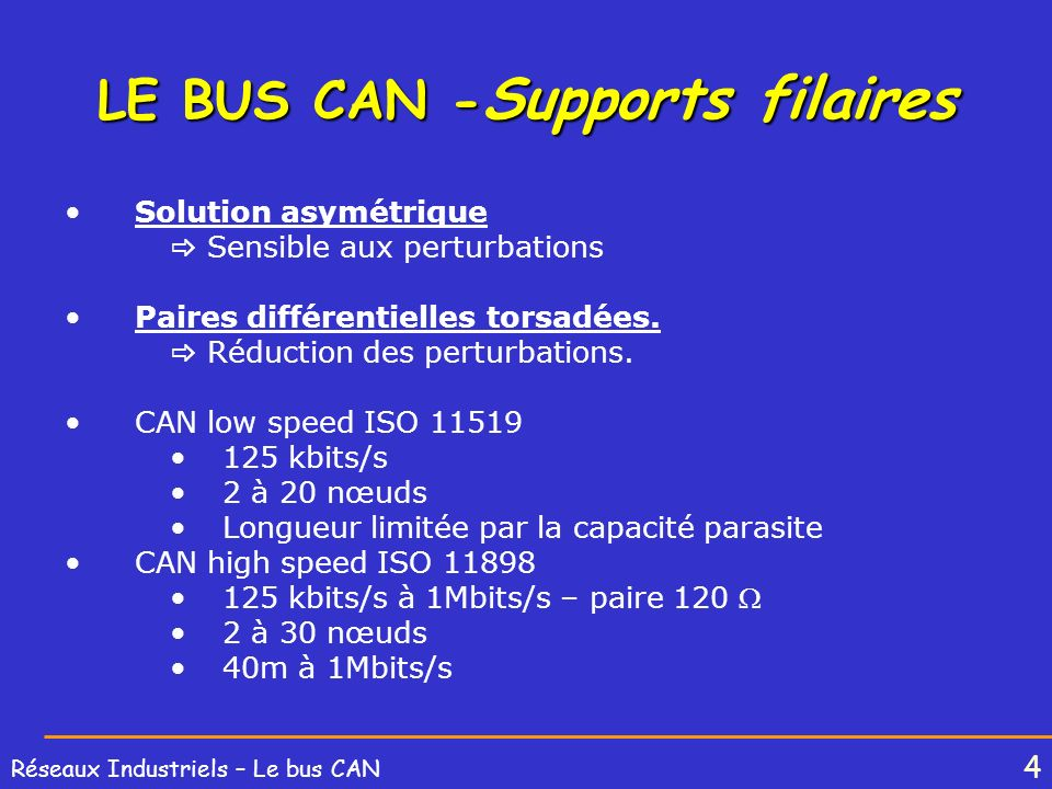 LE BUS CAN -Supports filaires