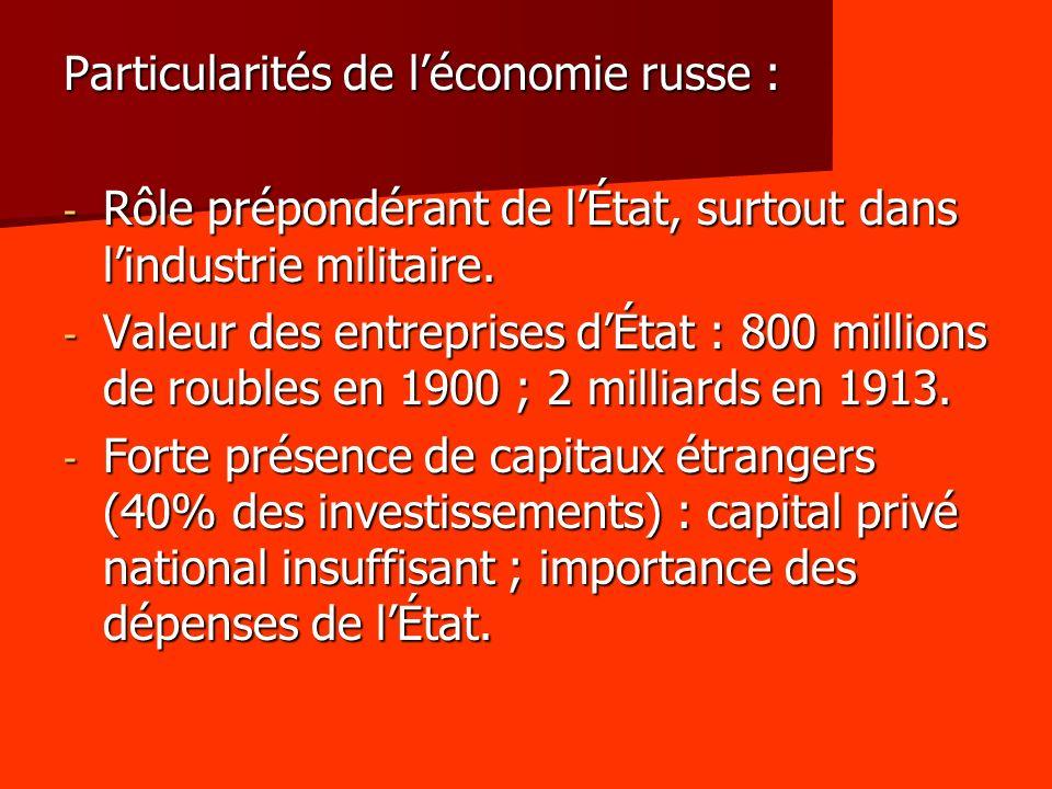 Particularités de l'économie russe :
