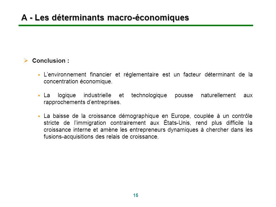 A - Les déterminants macro-économiques
