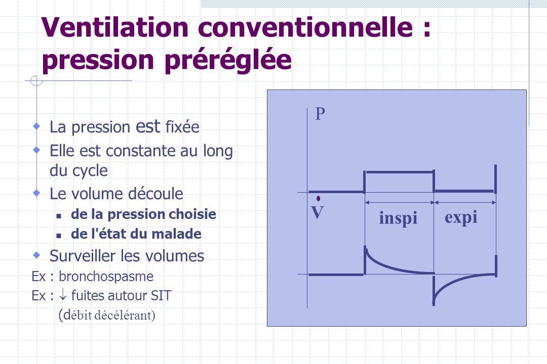 Ventilation conventionnelle : pression préréglée