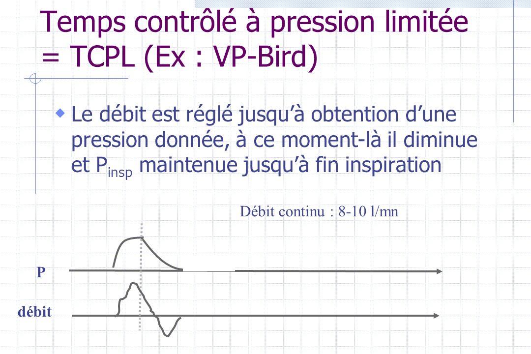 Temps contrôlé à pression limitée = TCPL (Ex : VP-Bird)