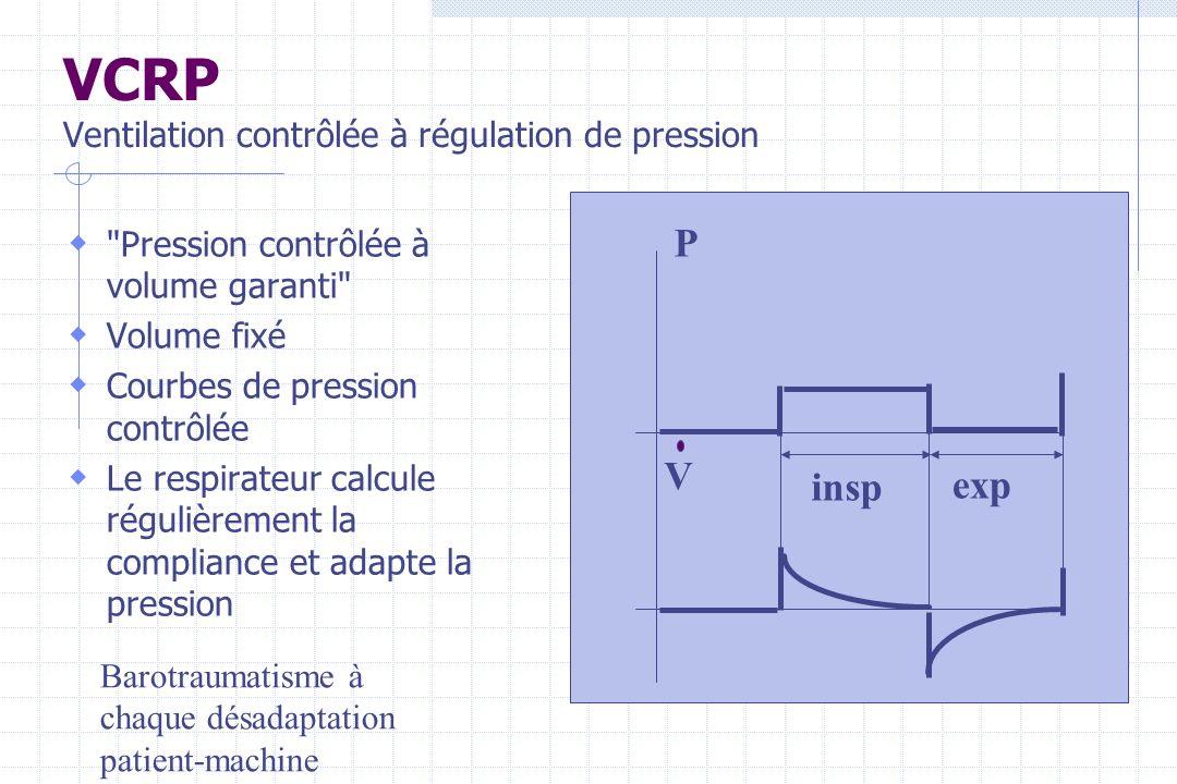VCRP Ventilation contrôlée à régulation de pression