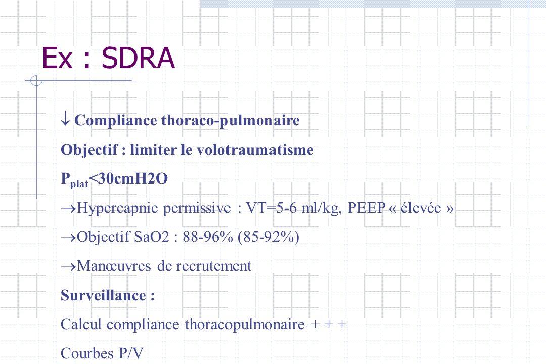 Ex : SDRA  Compliance thoraco-pulmonaire