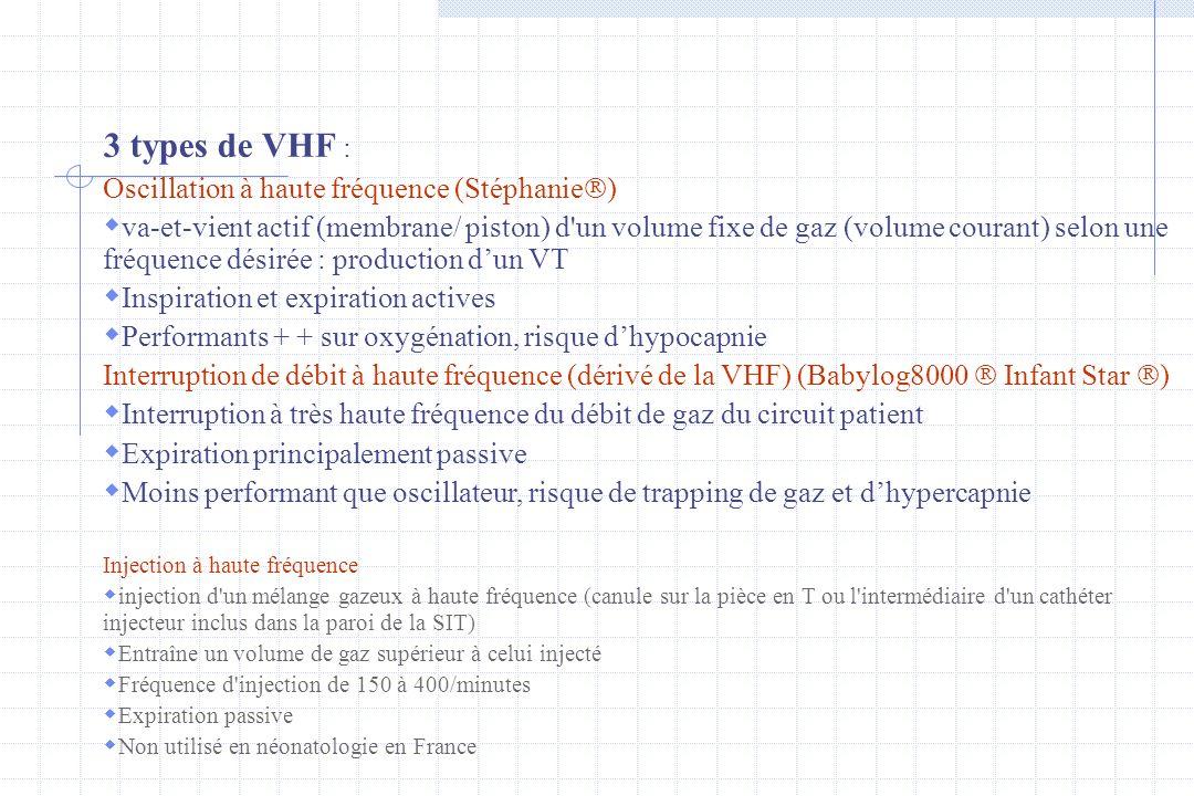 3 types de VHF : Oscillation à haute fréquence (Stéphanie)