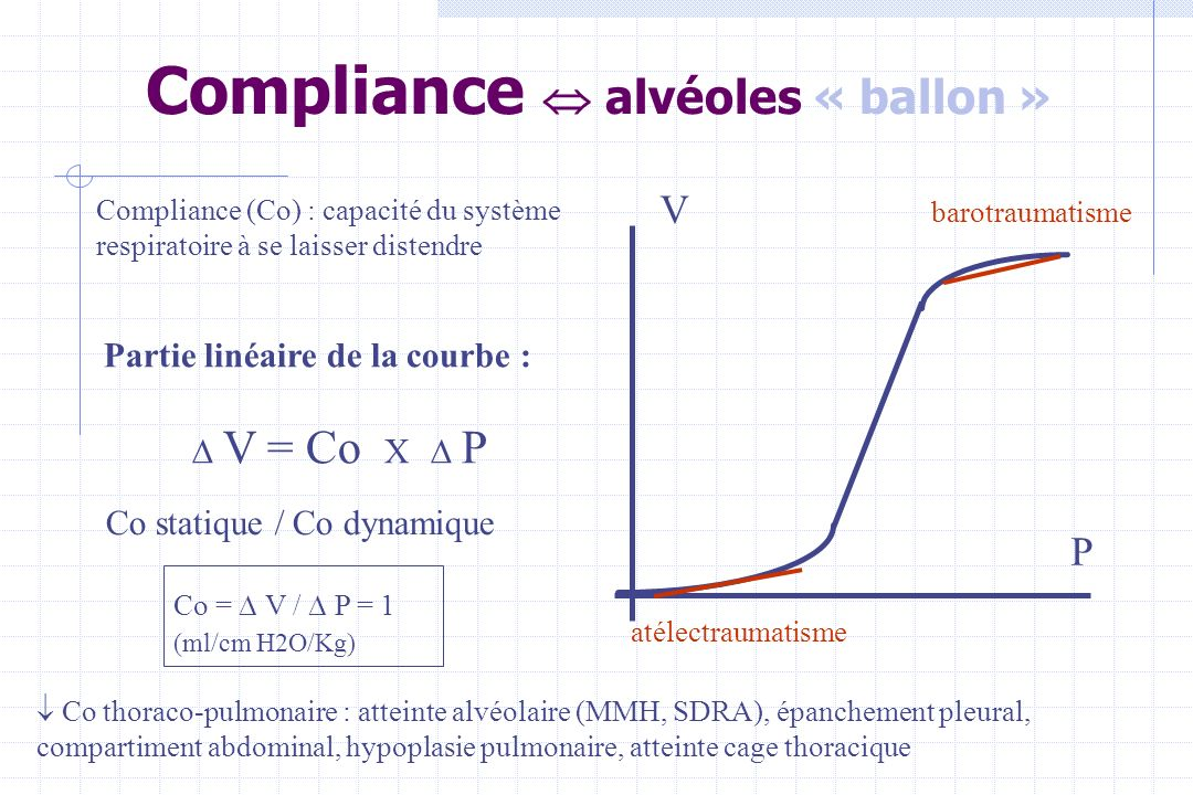 principes de la ventilation assist u00e9e