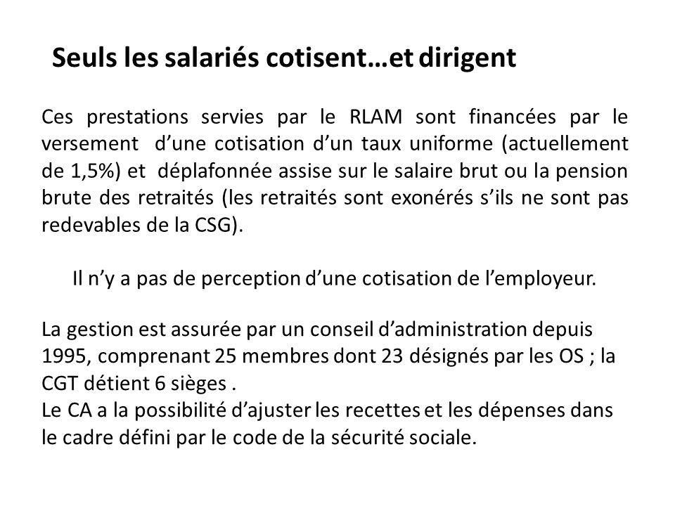 Le regime local d assurance maladie d alsace moselle ppt - Plafonds securite sociale depuis 1980 ...