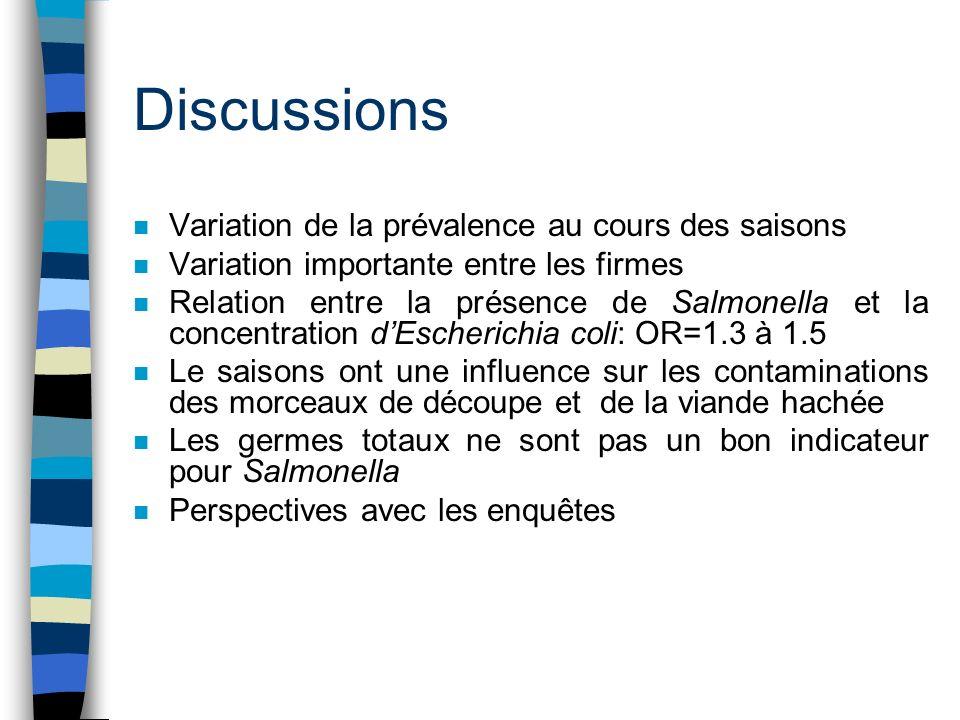 Discussions Variation de la prévalence au cours des saisons