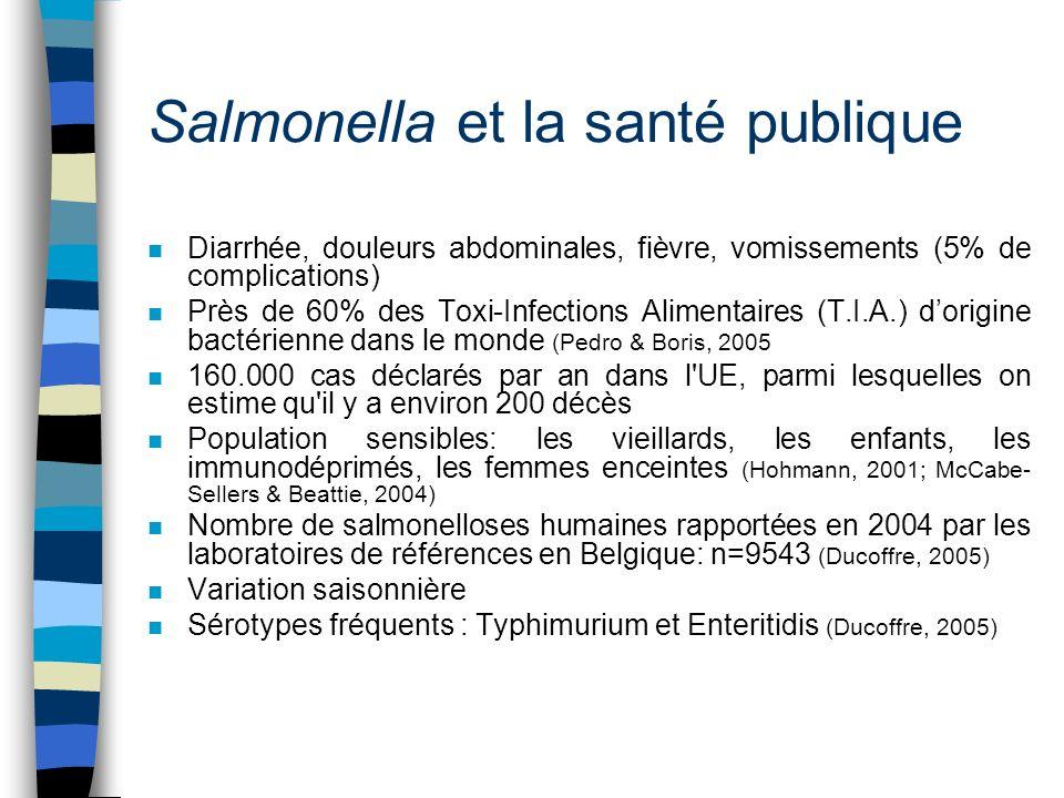 Salmonella et la santé publique