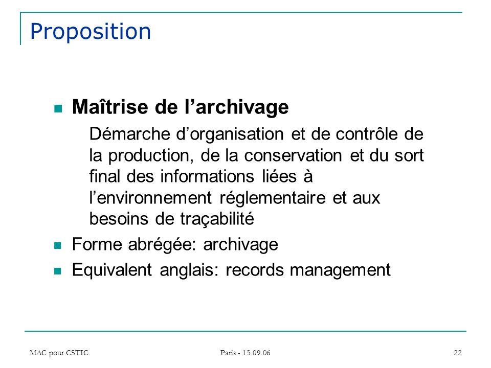 Proposition Maîtrise de l'archivage