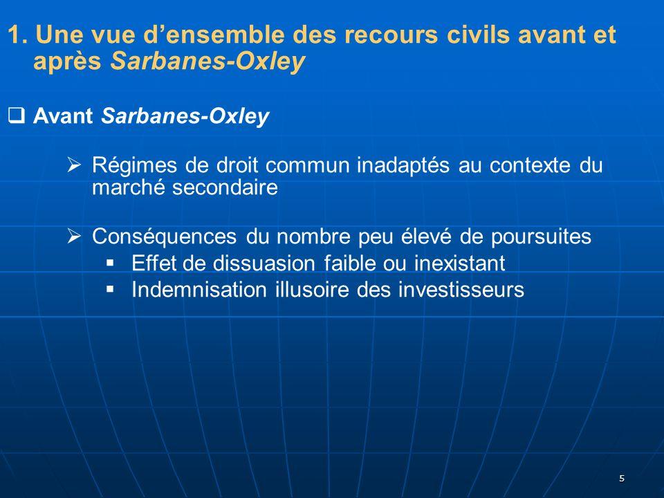 1. Une vue d'ensemble des recours civils avant et après Sarbanes-Oxley