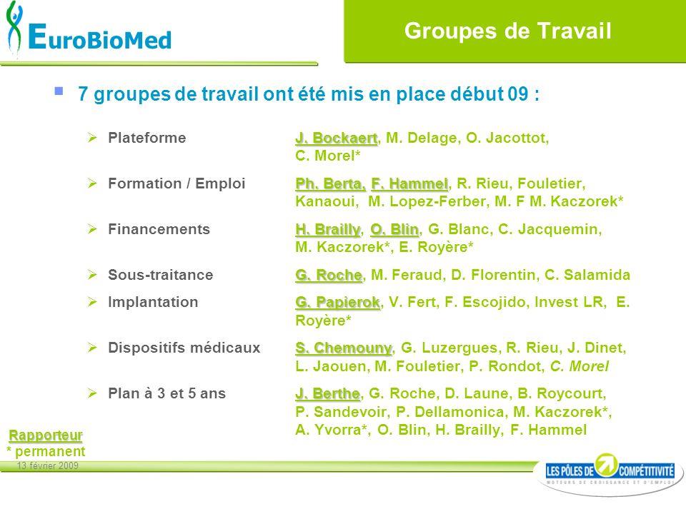 Groupes de Travail7 groupes de travail ont été mis en place début 09 : Plateforme J. Bockaert, M. Delage, O. Jacottot, C. Morel*