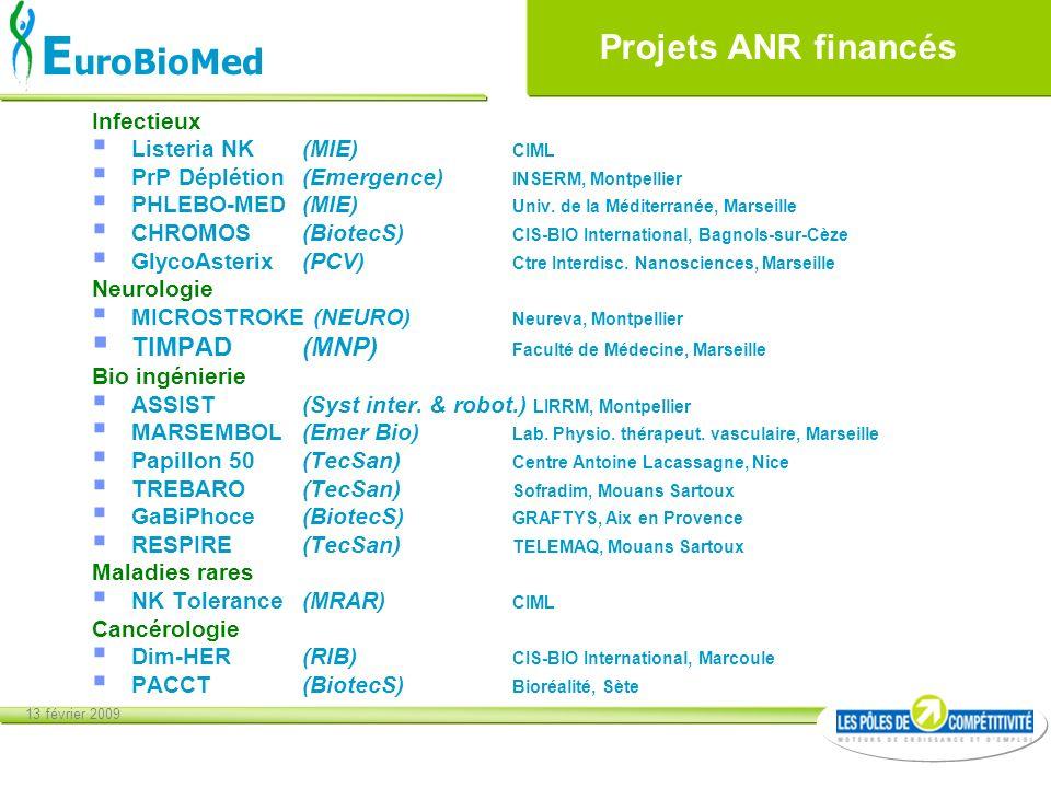 Projets ANR financés TIMPAD (MNP) Faculté de Médecine, Marseille
