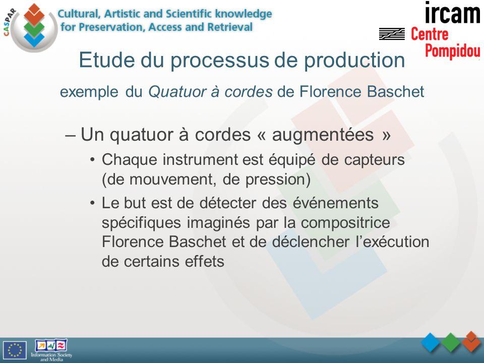 Etude du processus de production exemple du Quatuor à cordes de Florence Baschet