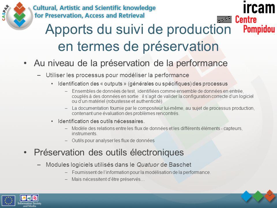 Apports du suivi de production en termes de préservation