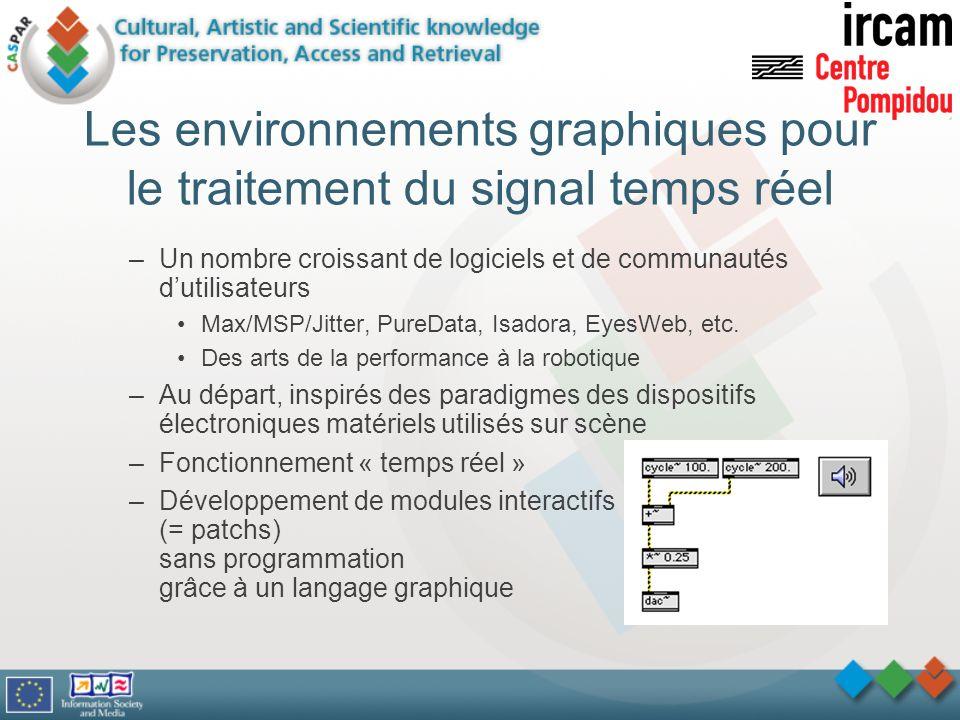 Les environnements graphiques pour le traitement du signal temps réel
