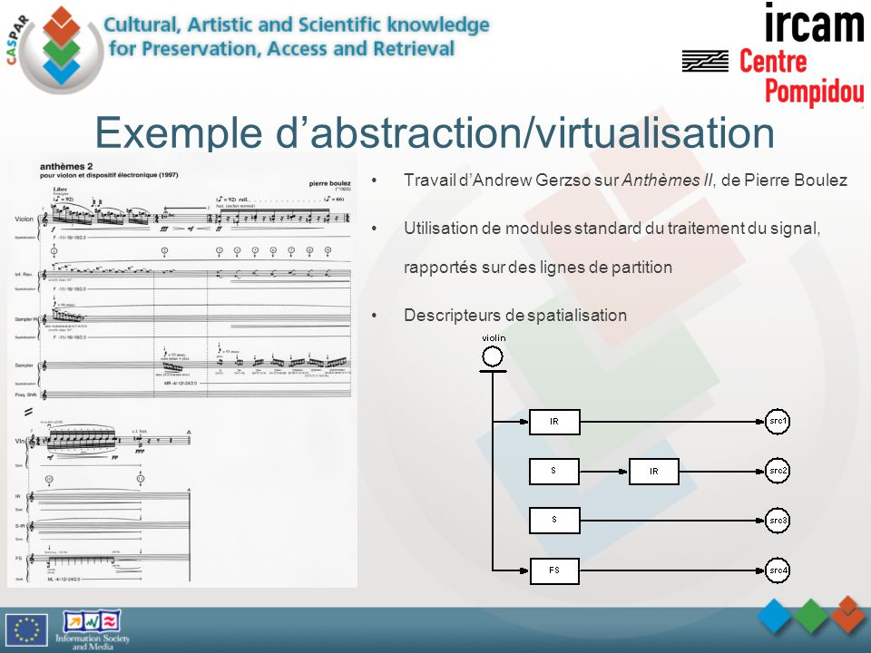 Exemple d'abstraction/virtualisation