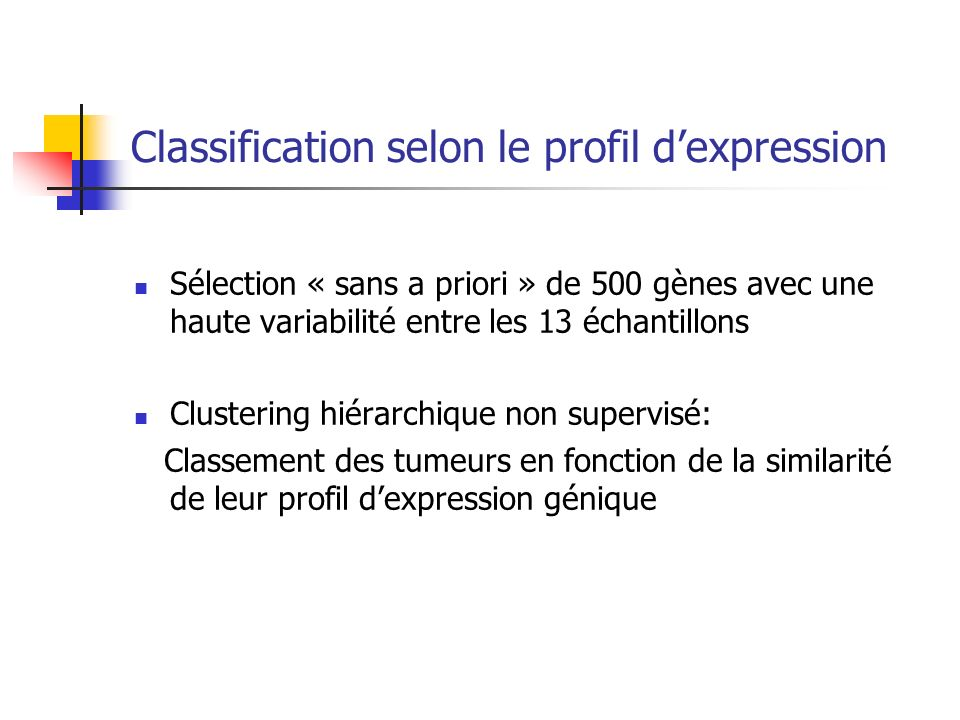 Classification selon le profil d'expression