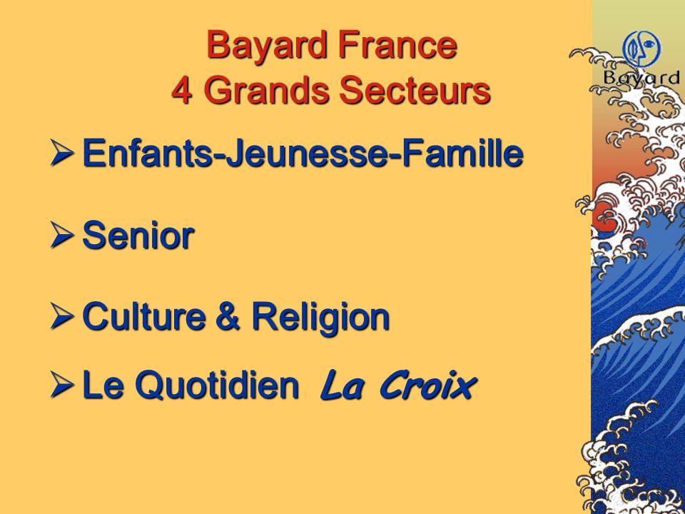 Bayard France 4 Grands Secteurs. Enfants-Jeunesse-Famille.