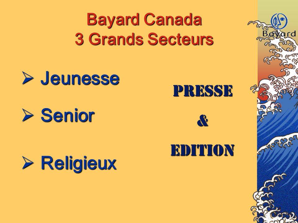 Jeunesse Senior Religieux Bayard Canada 3 Grands Secteurs Presse &