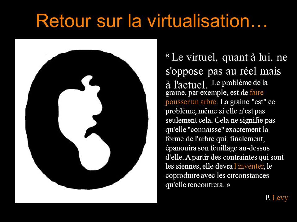 Retour sur la virtualisation…