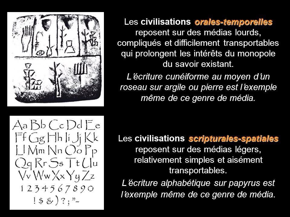 Les civilisations orales-temporelles reposent sur des médias lourds, compliqués et difficilement transportables qui prolongent les intérêts du monopole du savoir existant.