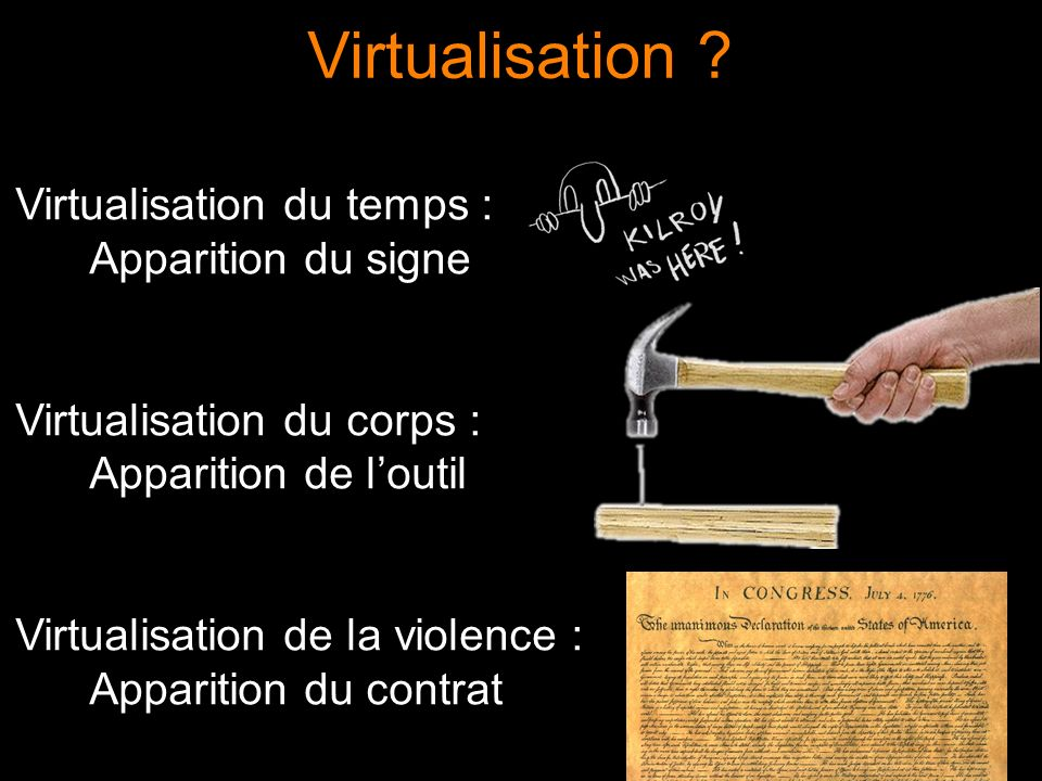 Virtualisation Virtualisation du temps : Apparition du signe