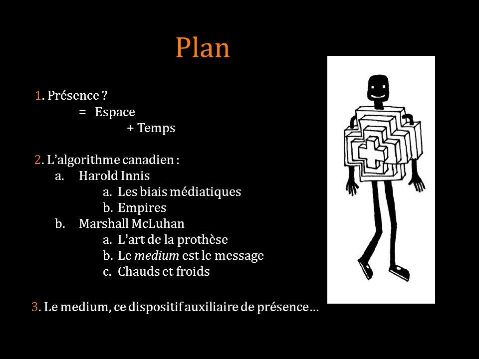 Plan 1. Présence = Espace + Temps 2. L'algorithme canadien :