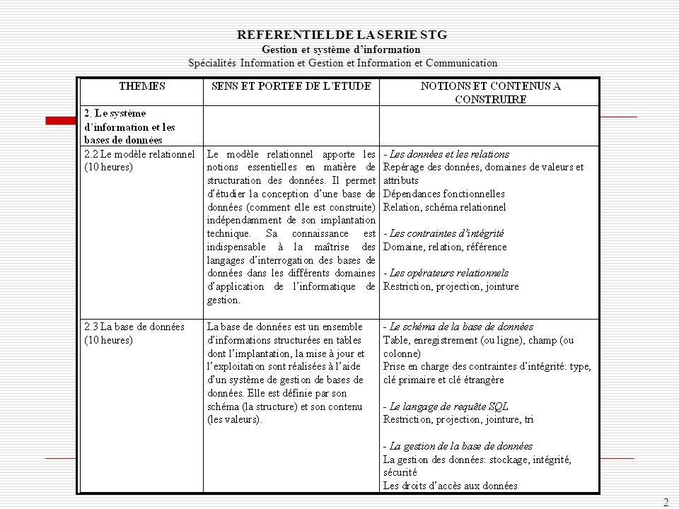REFERENTIEL DE LA SERIE STG