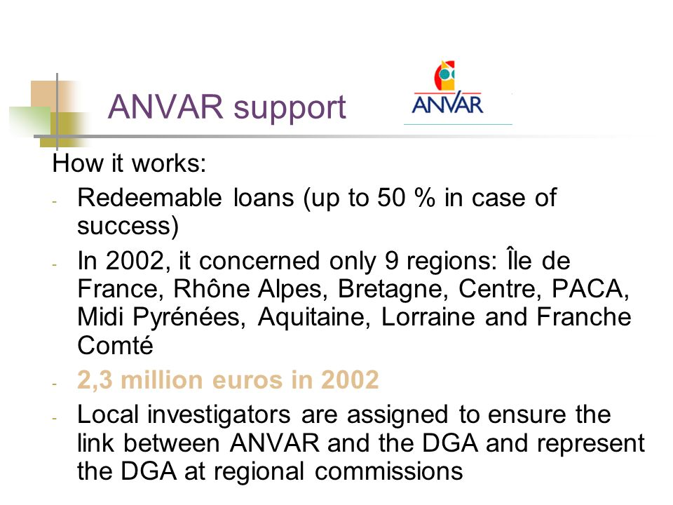 ANVAR support How it works: