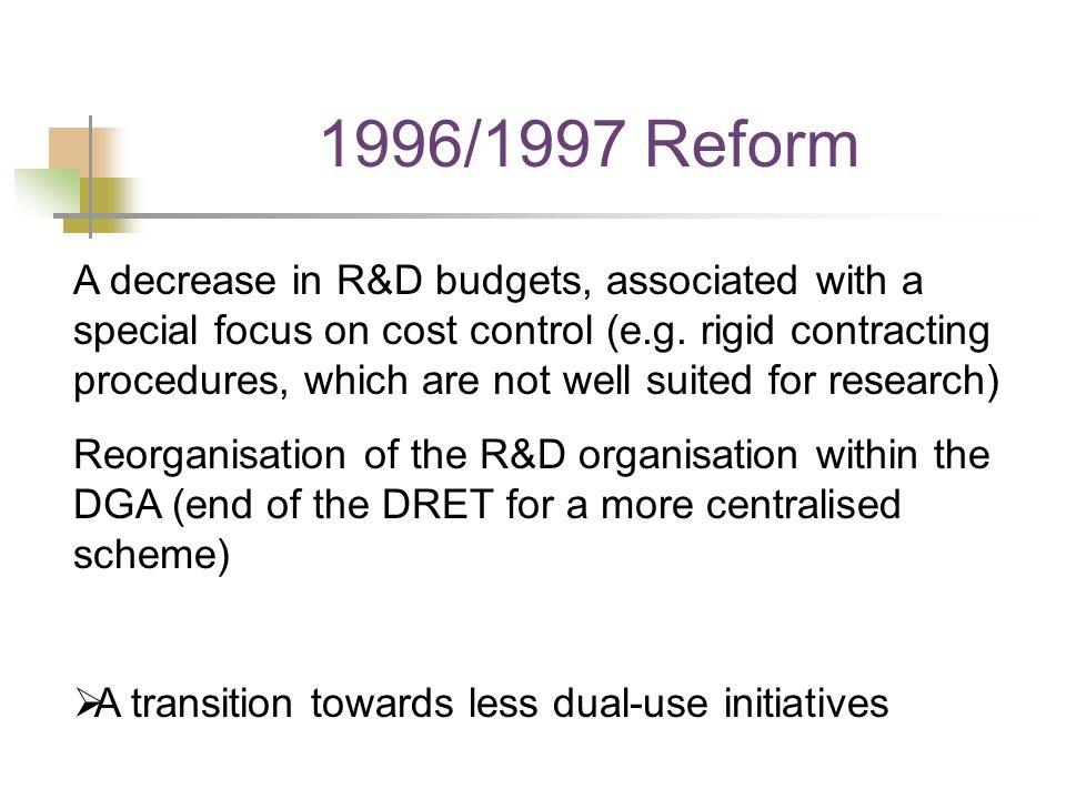 1996/1997 Reform