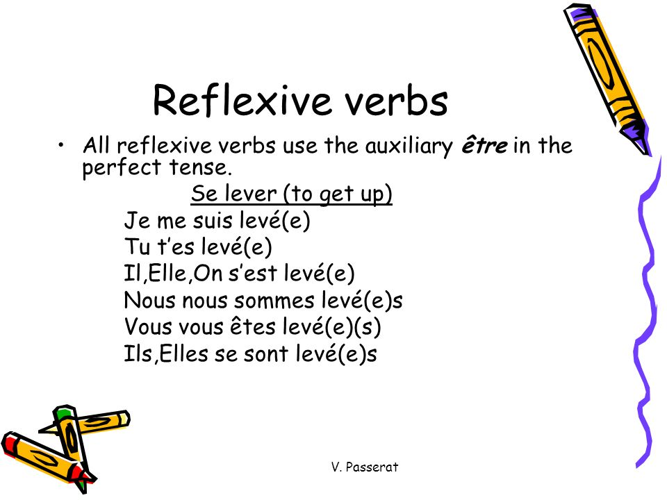 Reflexive verbsAll reflexive verbs use the auxiliary être in the perfect tense. Se lever (to get up)