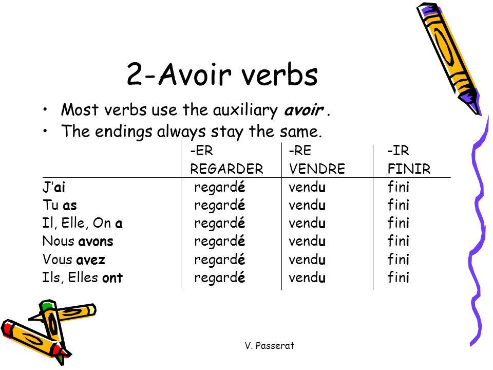2-Avoir verbs Most verbs use the auxiliary avoir .
