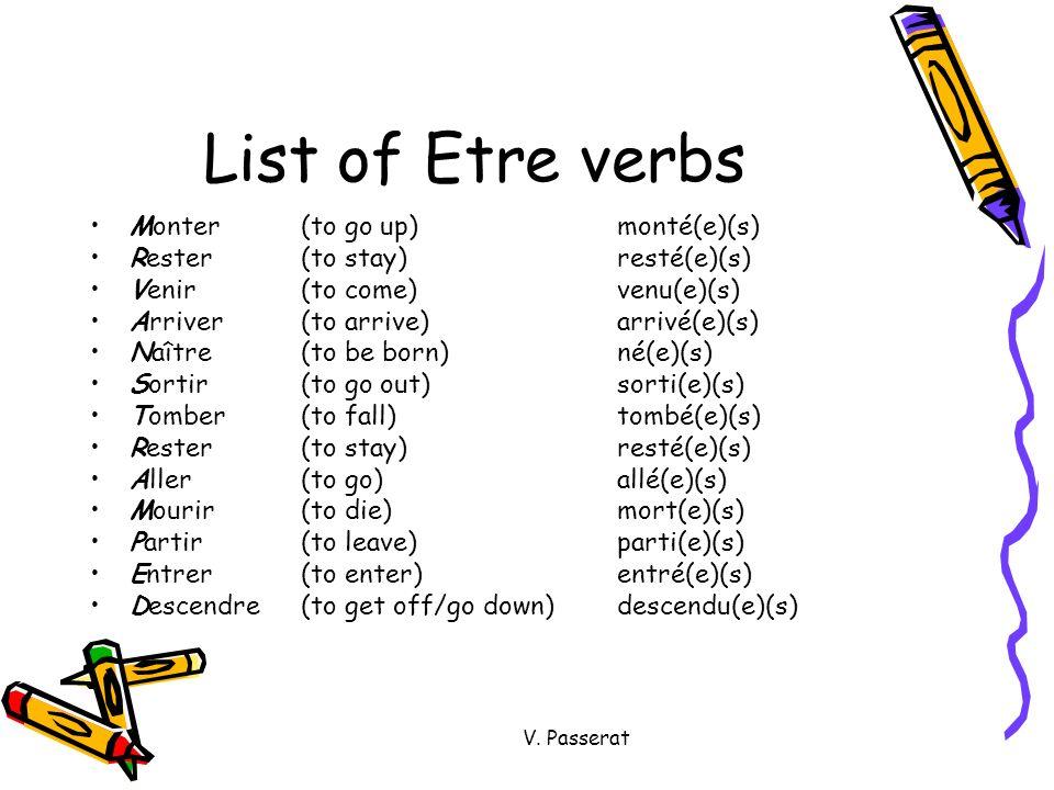 List of Etre verbs Monter (to go up) monté(e)(s)