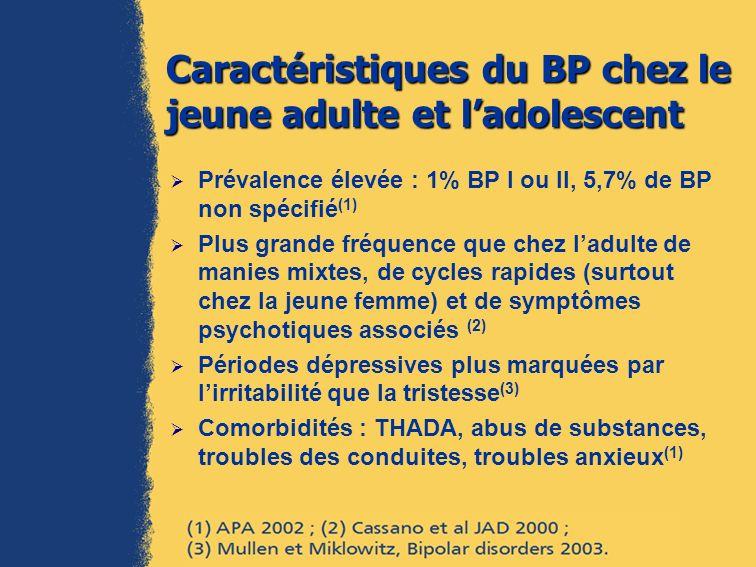 Caractéristiques du BP chez le jeune adulte et l'adolescent