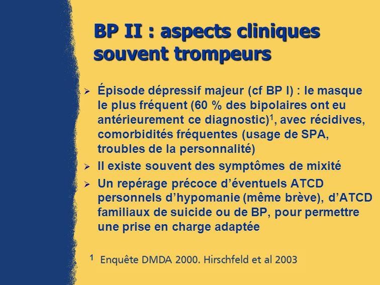 BP II : aspects cliniques souvent trompeurs