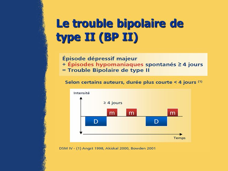 Le trouble bipolaire de type II (BP II)