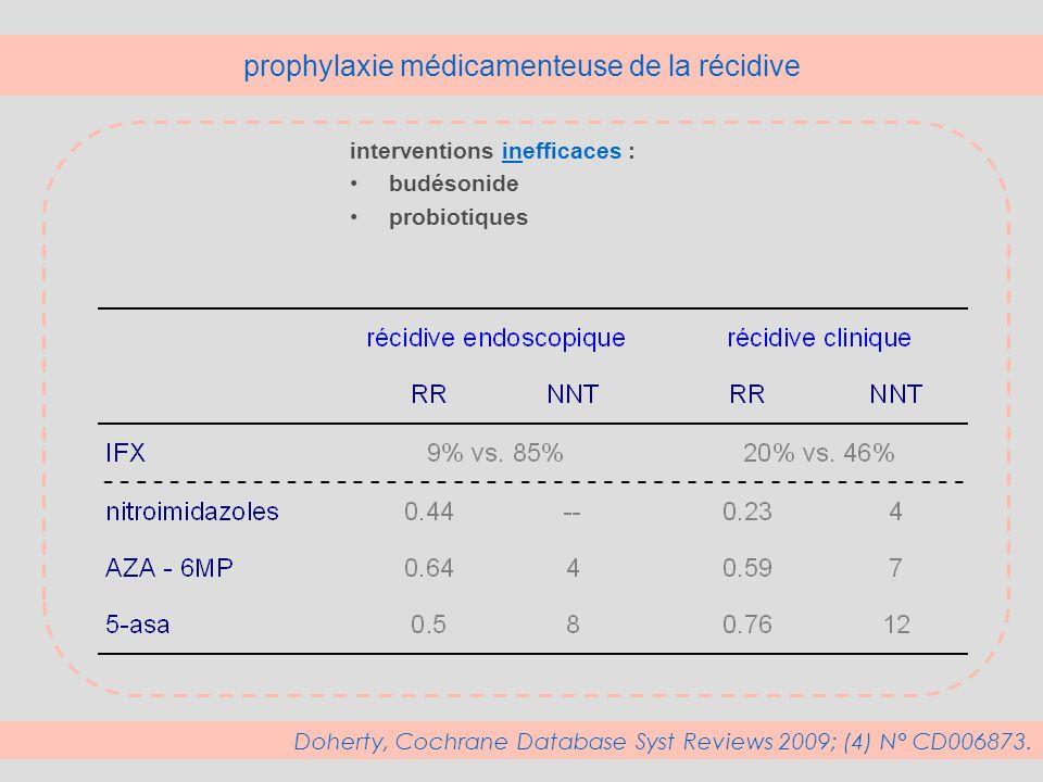 prophylaxie médicamenteuse de la récidive