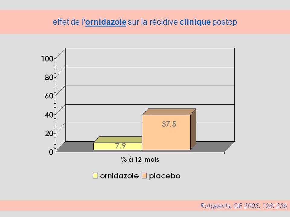 effet de l ornidazole sur la récidive clinique postop