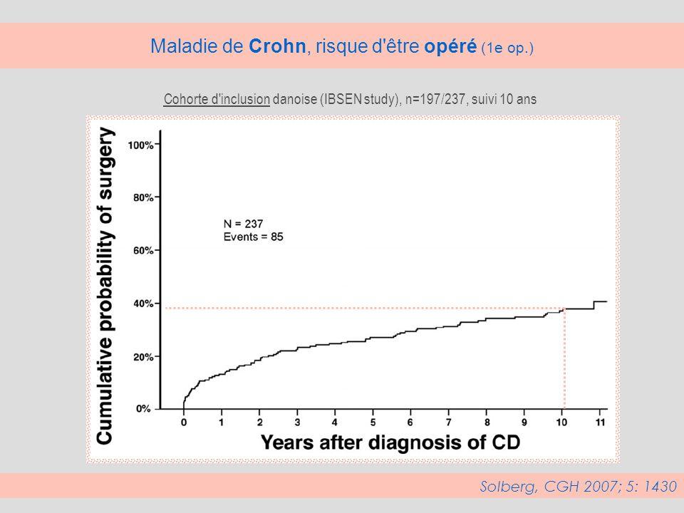 Maladie de Crohn, risque d être opéré (1e op.)