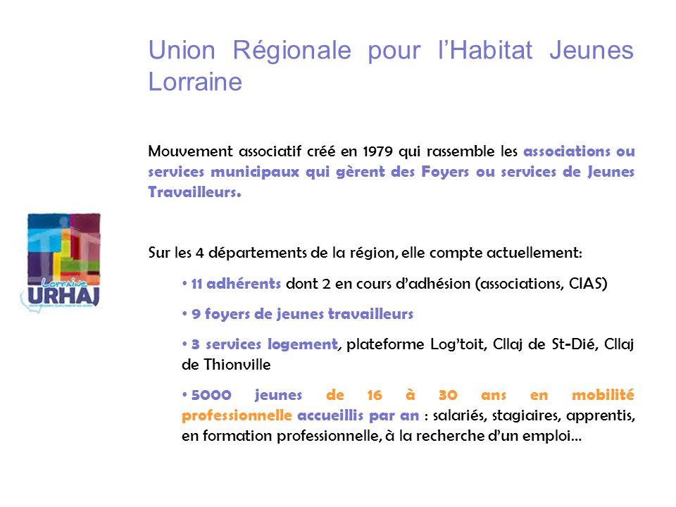 Union Régionale pour l'Habitat Jeunes Lorraine