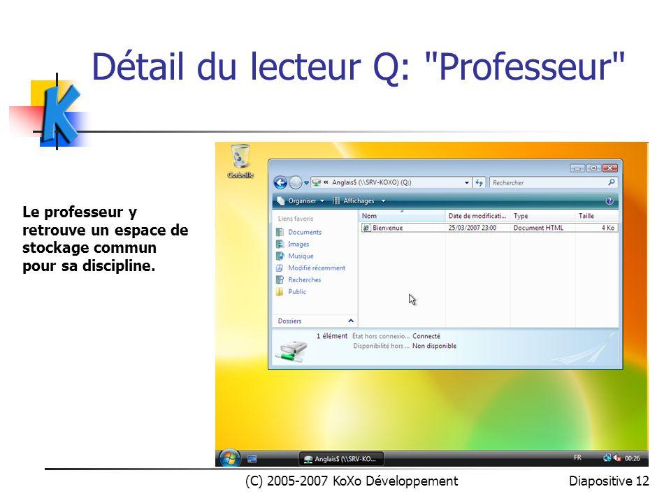 Détail du lecteur Q: Professeur