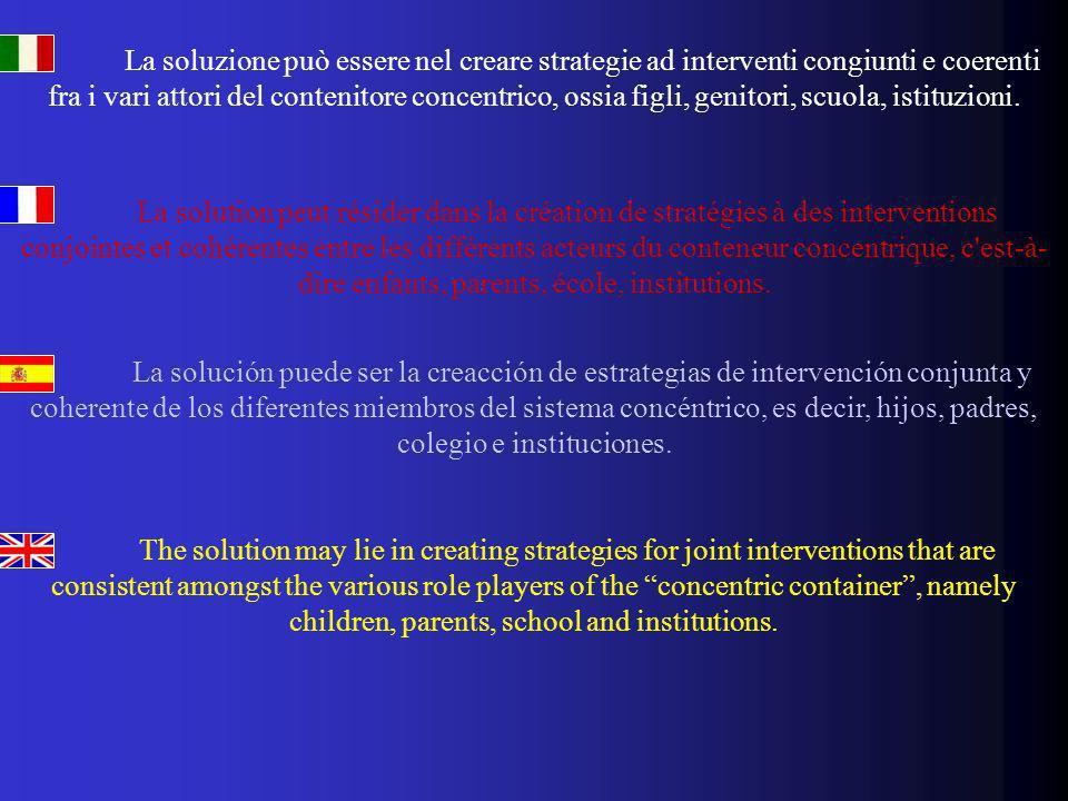 La soluzione può essere nel creare strategie ad interventi congiunti e coerenti fra i vari attori del contenitore concentrico, ossia figli, genitori, scuola, istituzioni.