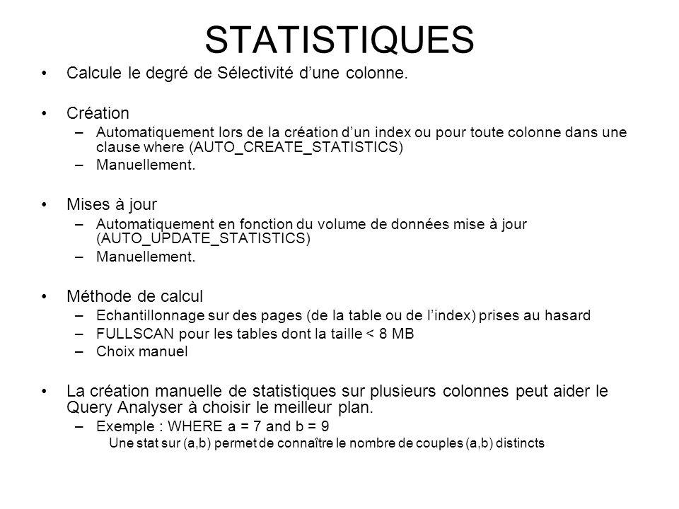 STATISTIQUES Calcule le degré de Sélectivité d'une colonne. Création