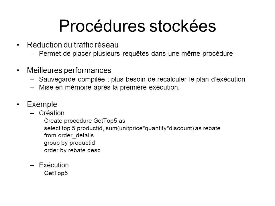 Procédures stockées Réduction du traffic réseau